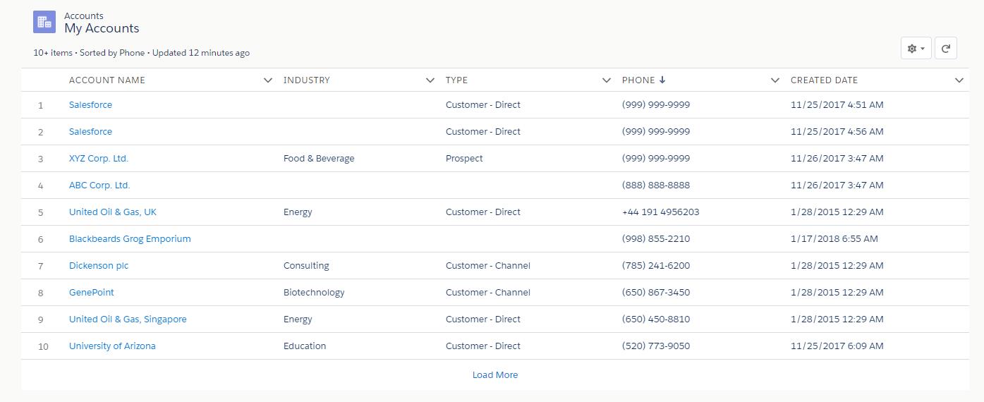 Salesforce Lightning ListView – Biswajeet Samal's Blog